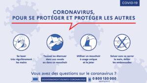 gestes barrières coronavirus covid-19